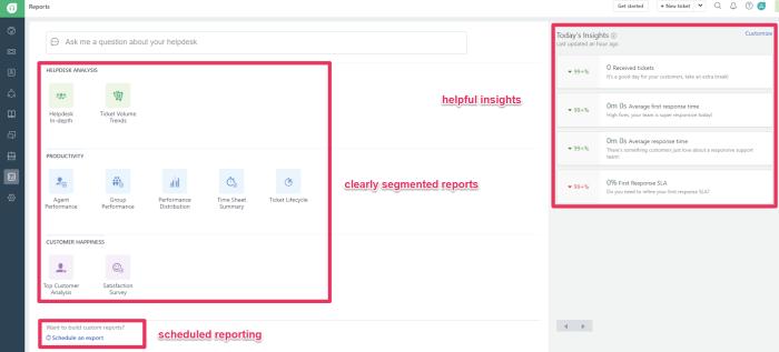 Freshdesk reporting dashboard