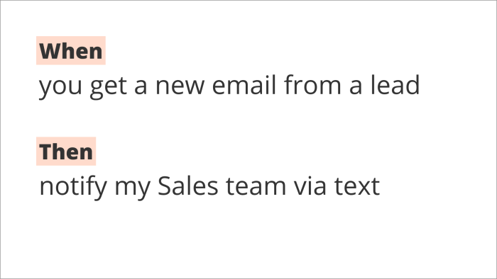 """The graphic reads: """"When you get a new email from a lead, then notify my Sales team via text."""""""