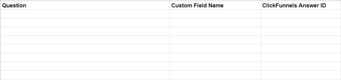 Google Sheets spreadsheet with columns for Question, Custom Field Name and ClickFunnels Answer ID