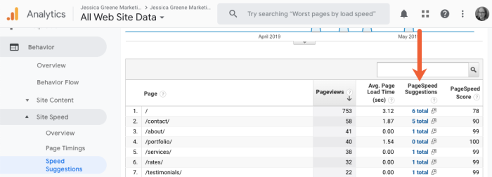 google analytics site speed recommendations