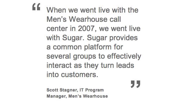 Sugar CRM case studies