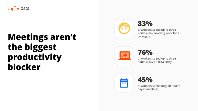 Infographic showing meetings are not top barrier to productivity