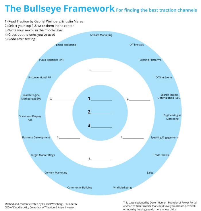 Deven Nemer, founder of Power Portal, offers fellow Traction readers this Bullseye Framework brainstorming sheet.