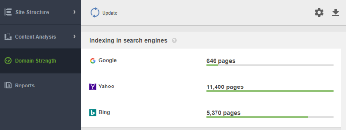 Screenshot of WebSite Auditor, showing how many pages of a website are crawlable