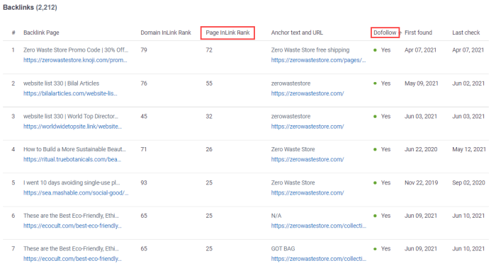 A filtered view of backlinks on Online Backlink Checker