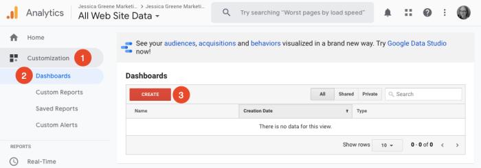 create a custom dashboard in google analytics