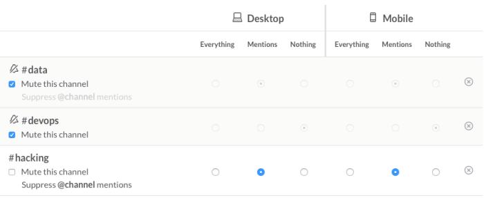 set Slack advanced notification settings