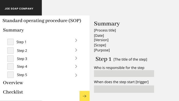 A checklist to begin creating an SOP