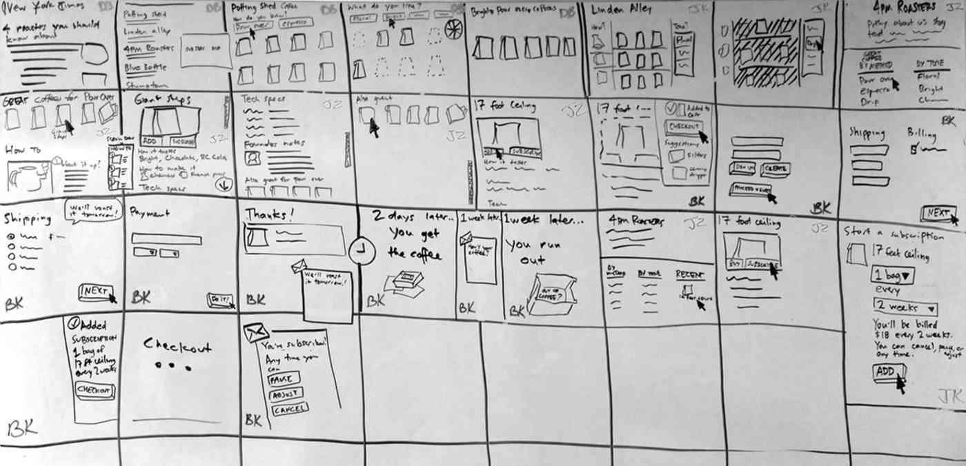 GV Design Sprint storyboard
