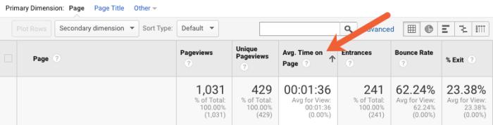 sort google analytics column data in descending order