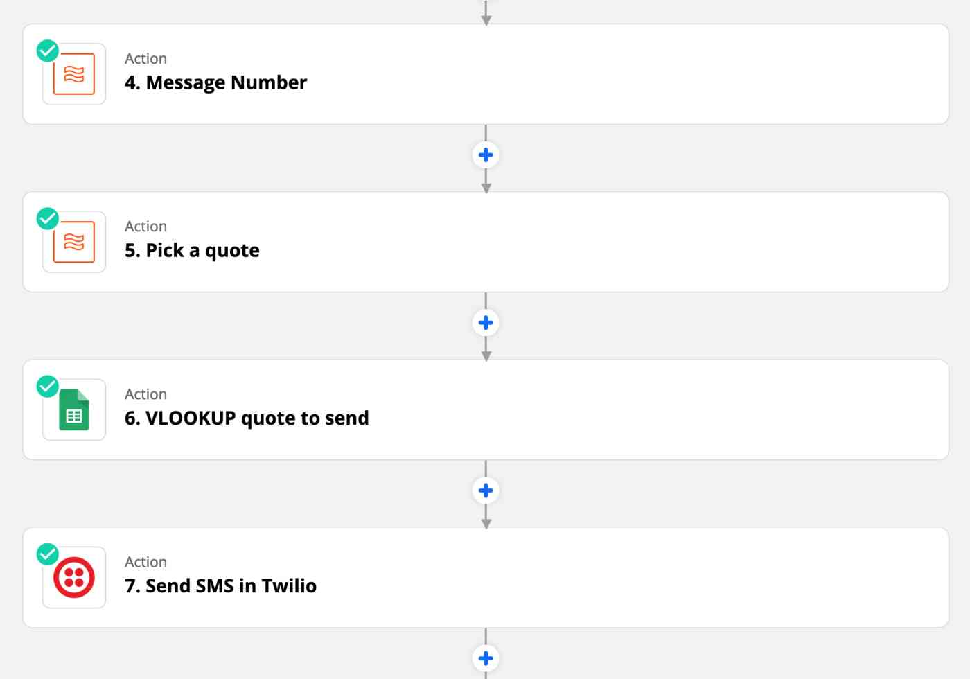 Four steps in a Zap showing Formatter (twice), a VLOOKUP spreadsheet, and sending a message in Twilio.
