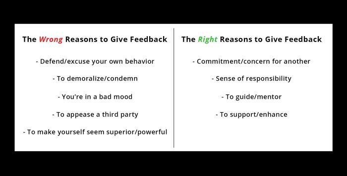 why give feedback chart