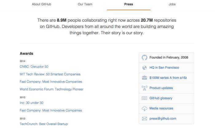 GitHub company overview