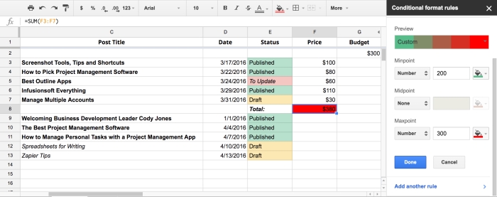 Editorial Budget Google Sheets