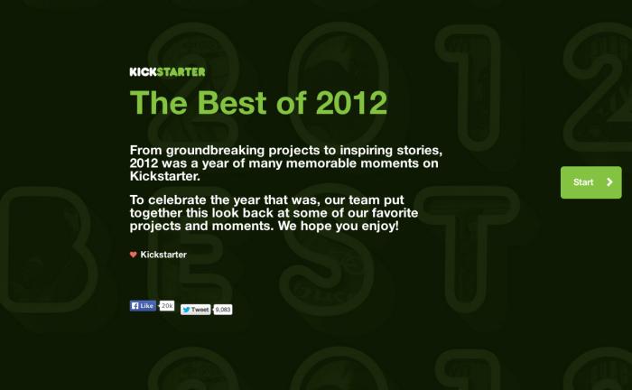 Kickstarter report