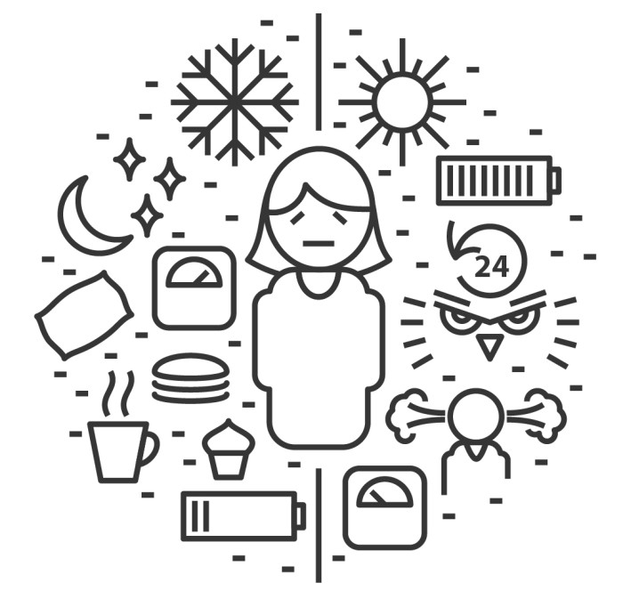 Vector image of a person with various seasonal icons