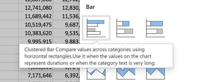 Pase el mouse sobre cualquier gráfico o tipo de gráfico para obtener más información sobre ellos.