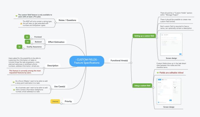 Product roadmap mind map