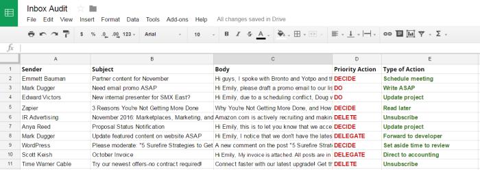 Priortized Inbox Spreadsheet