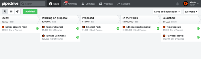 Pipedrive pipelines