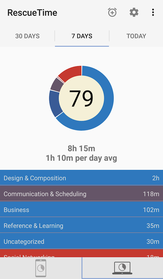 RescueTime Android app