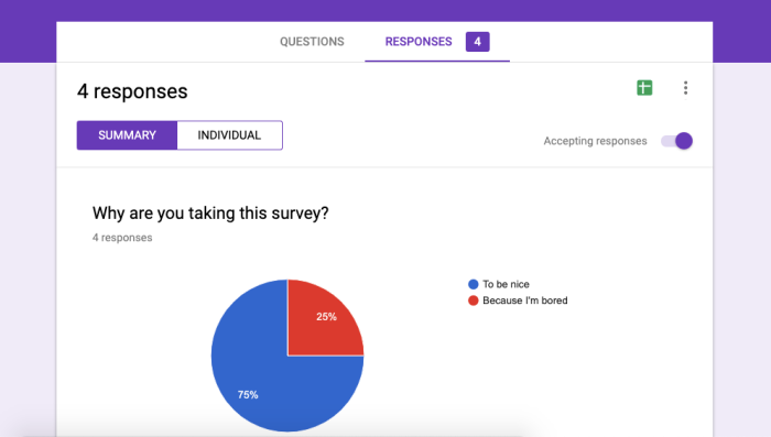 Google Forms response graphs
