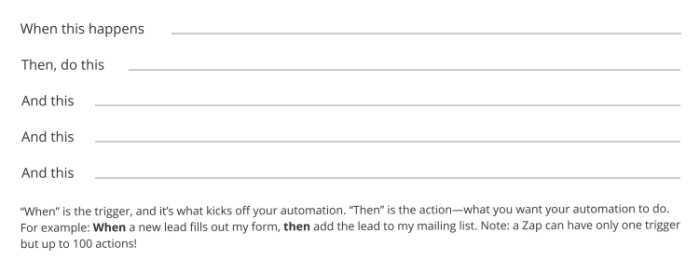 Prompts from the automation cheat sheet (linked below), which is an accompanying resource to Zapier University 101.