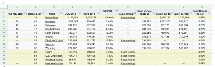 Filter data in Google Sheets