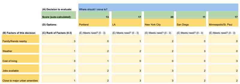 decision-matrix-template primary img