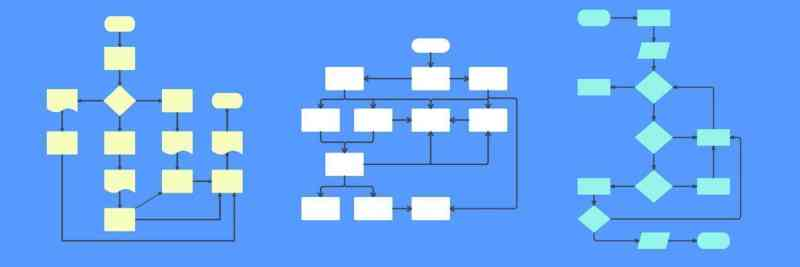 flowchart-diagramming-software primary img