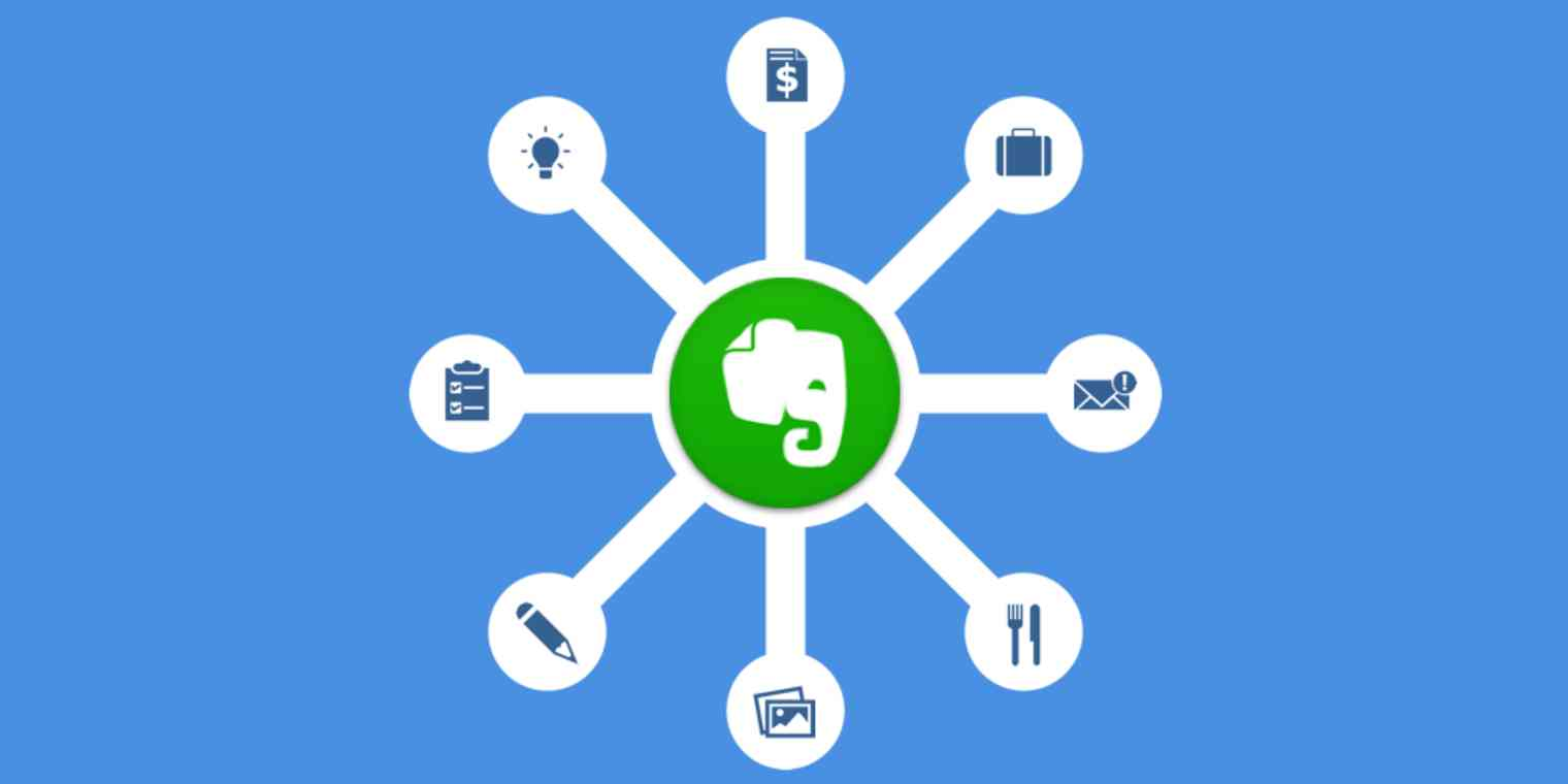 how-to-use-evernote primary img