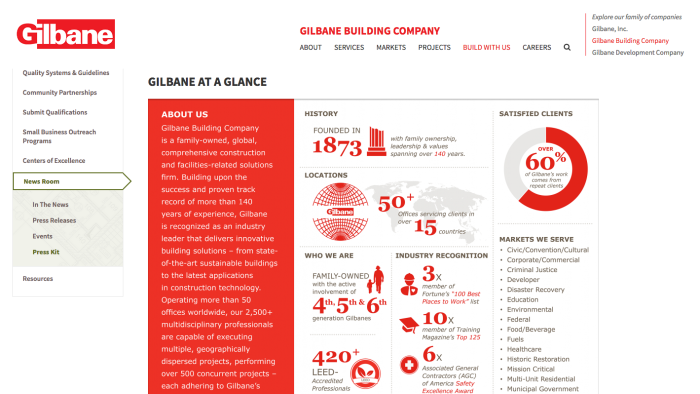 Gilbane Building Company about