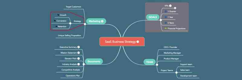 mind-maps-project-management primary img