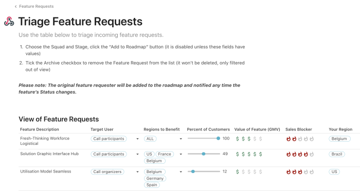 Coda template for triaging feature requests