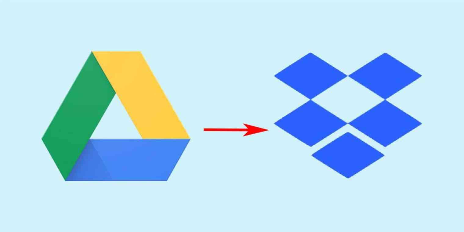 save-google-docs-to-dropbox primary img