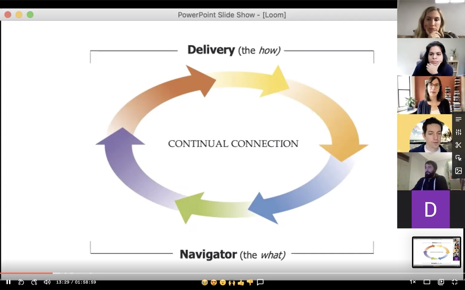 Communication workshop screenshot