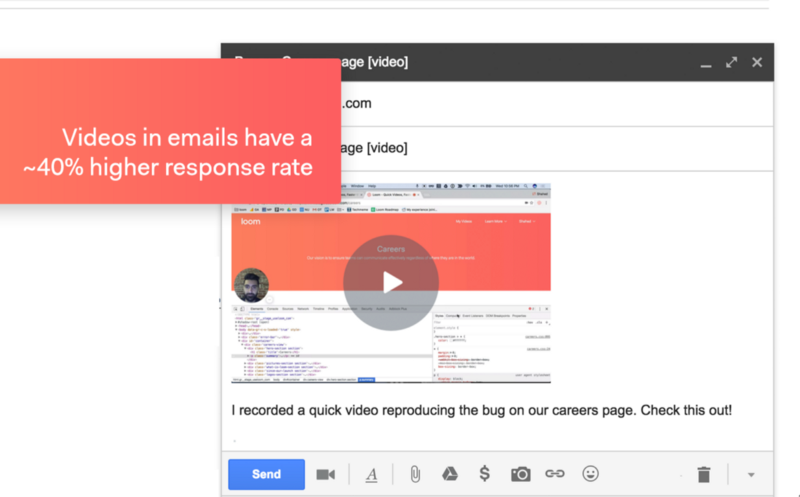 Videos in emails have a ~40% higher response rate