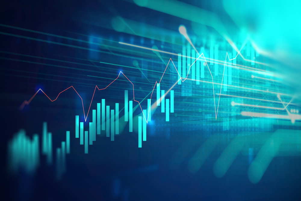 market wrap sep 20 2019