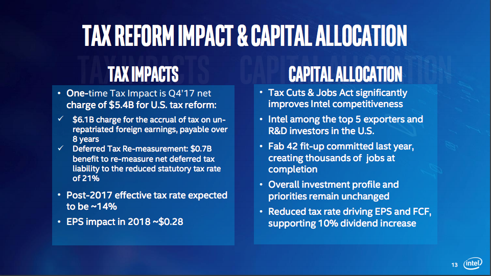 Tax Reform Impact & Capital Allocation