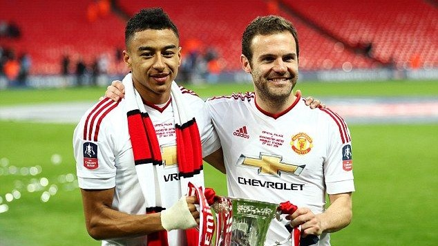Manchester United Trigger Midfielder's One-Year Contract Option