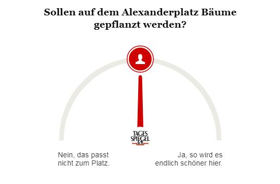 Checkpoint-Umfrage: Bäume auf dem Alex?