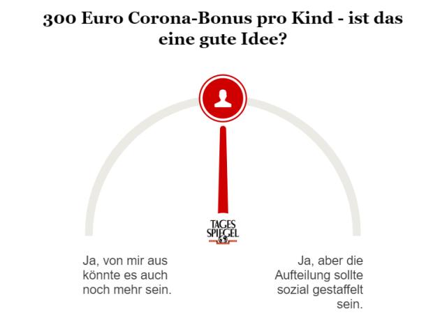 Umfrage zum Corona-Bonus