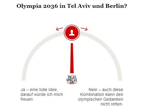 Umfrage zu Olympia 2036