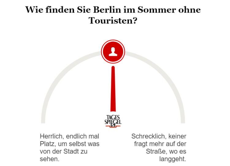 Umfrage zum touristenleeren Berlin