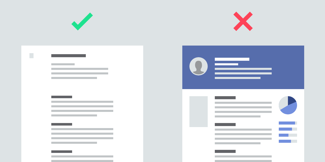A comparison of a resume that is easy to read and scan, versus one that is distracting and messy.