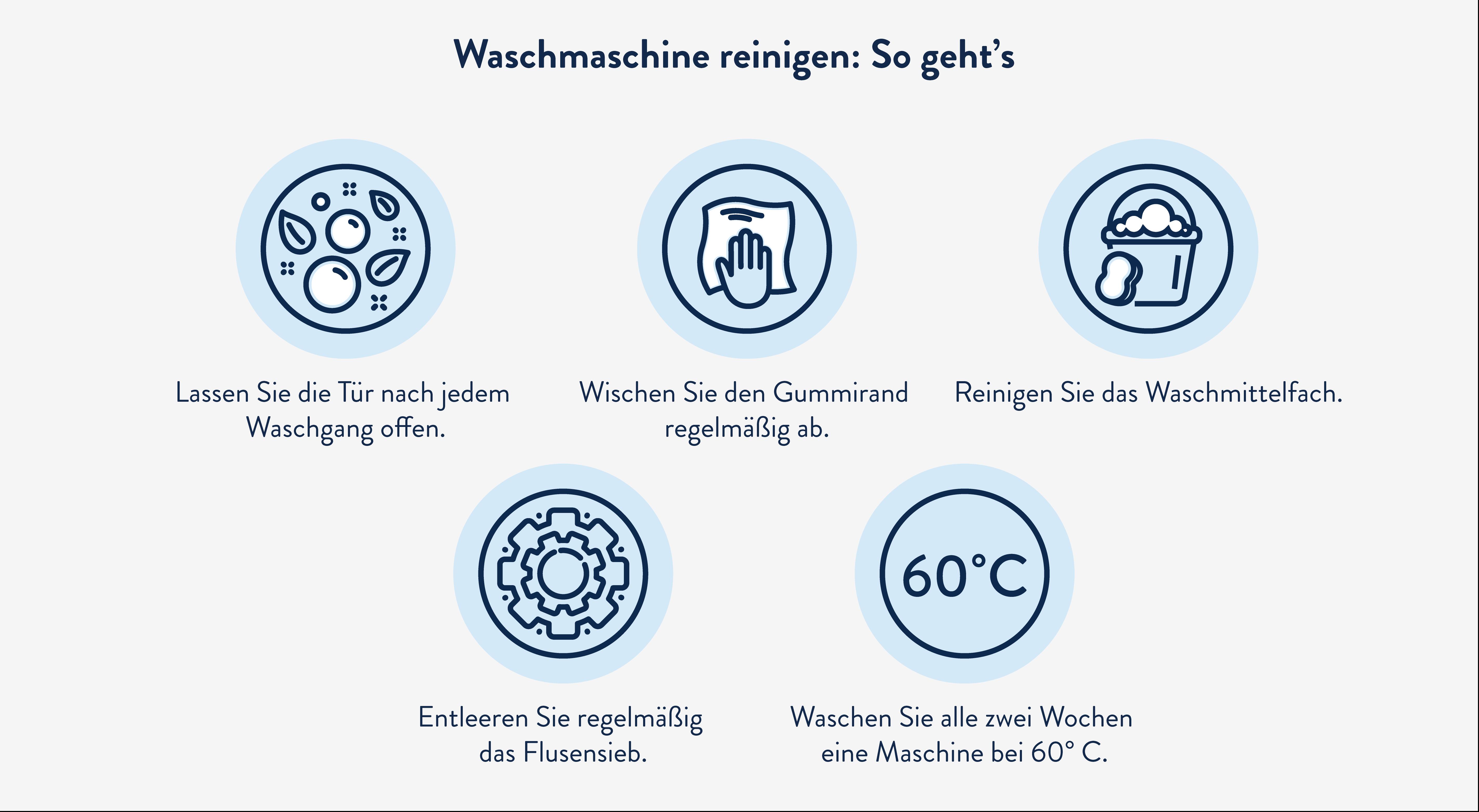Waschmaschine reinigen: Wie oft und bei welcher Temperatur?