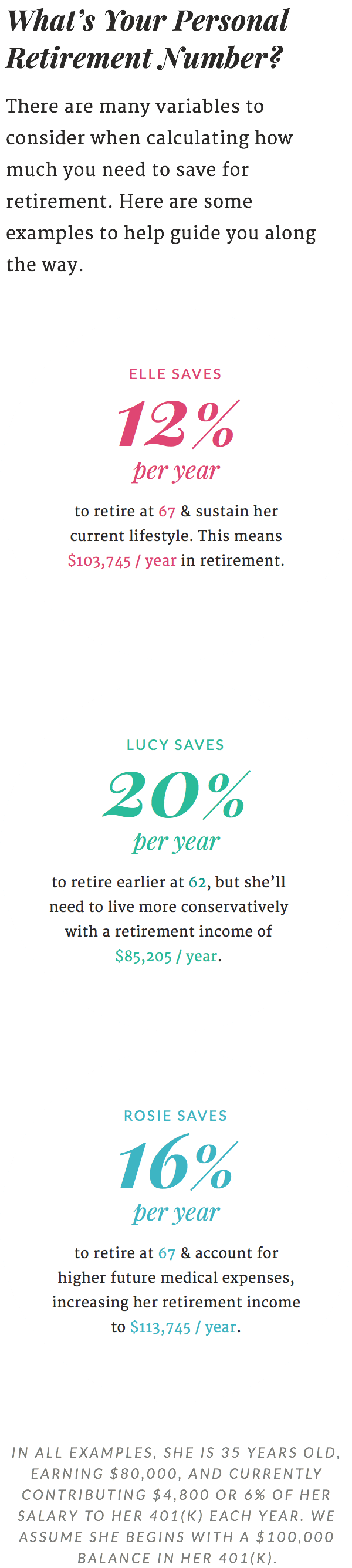 How Much Do You Need to Retire? (mobile)