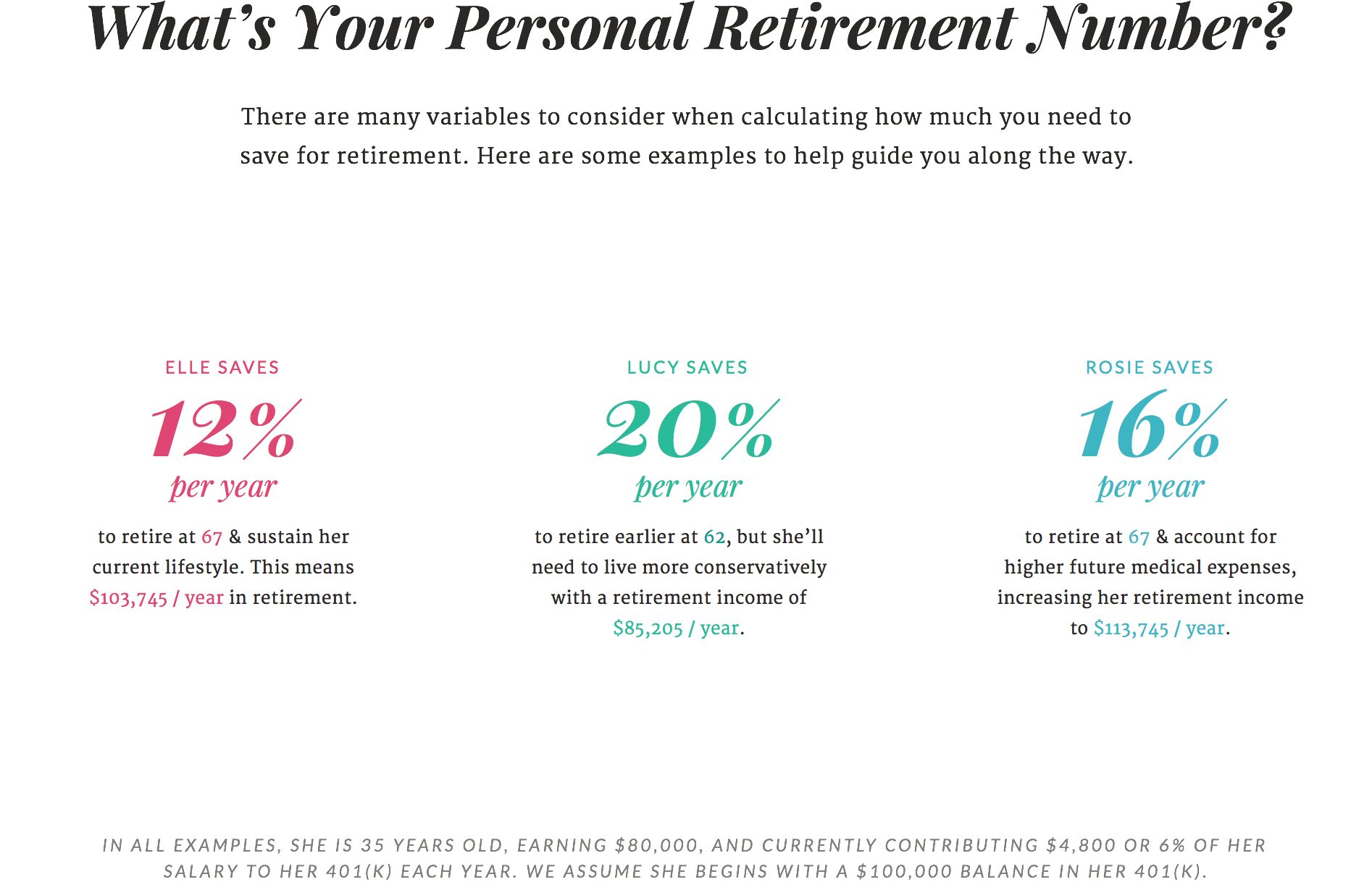 How Much Do You Need to Retire? (desktop)