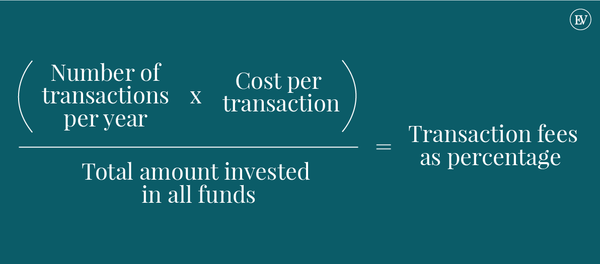 How to Calculate Transaction Fees as a Percentage