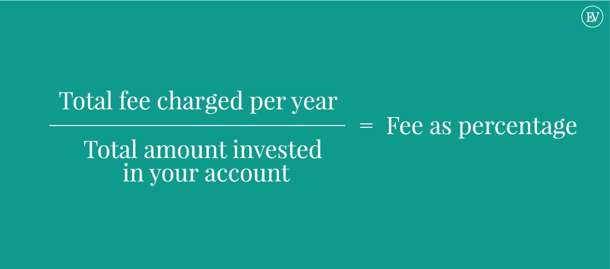 How to Calculate a Fee as a Percentage